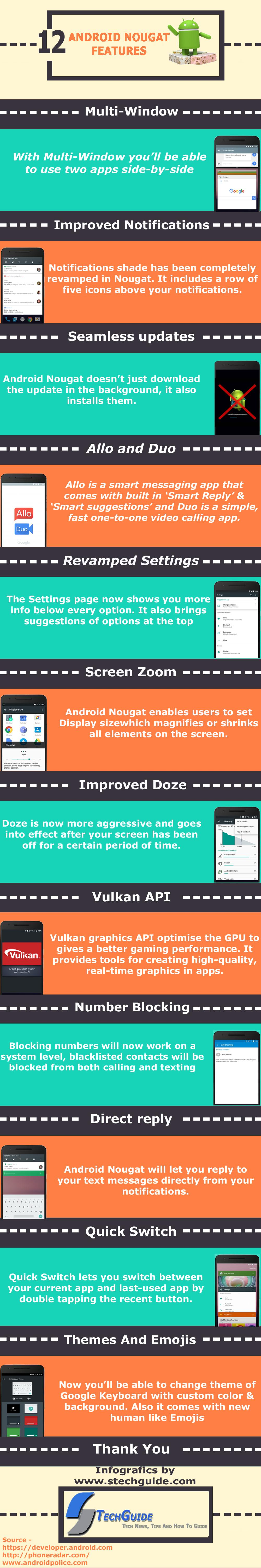 Android Nougat Features Infographics
