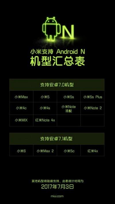 Xiaomi Nougat