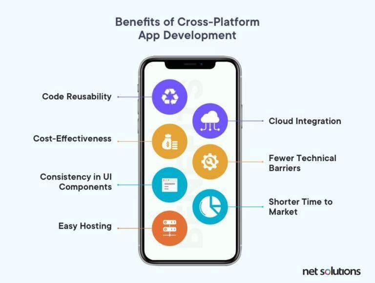 Cross-platform Mobile Development Tools