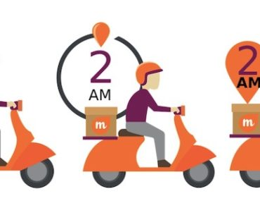Shipping with magento e-commerce