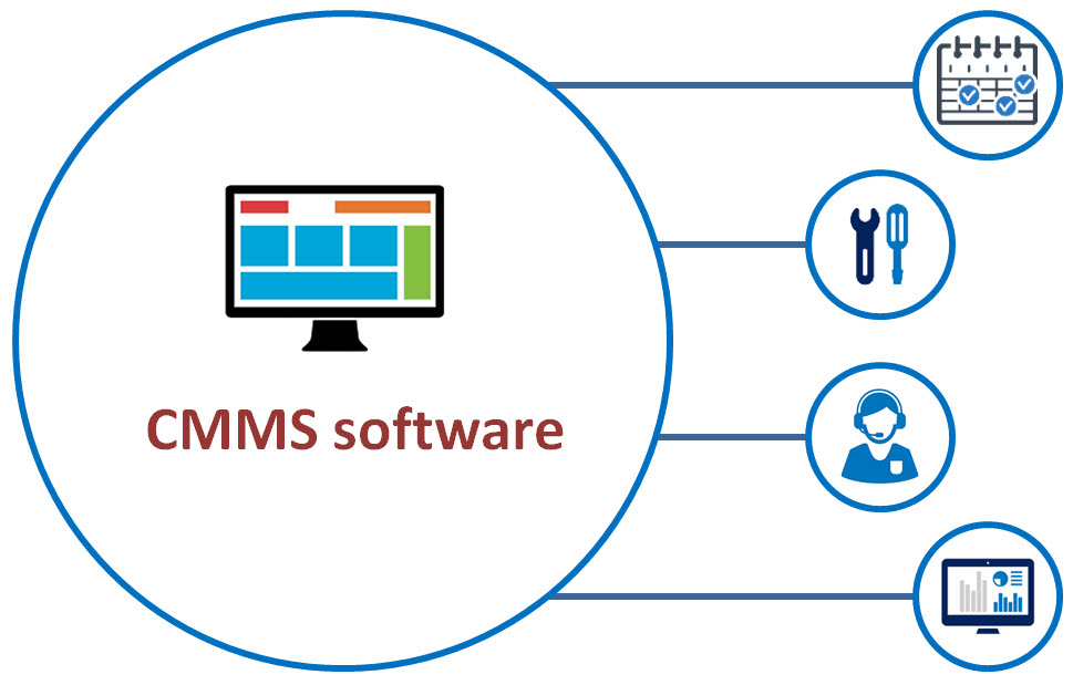 Save Money using a CMMS Software