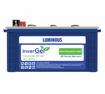 Best Battery for Inverter
