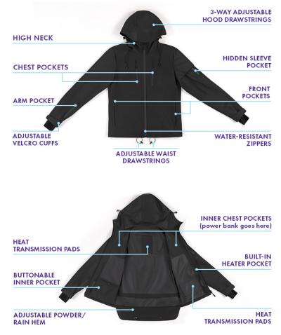 Graphene-Infused Jacket